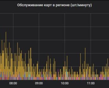 онлайн мониторинг