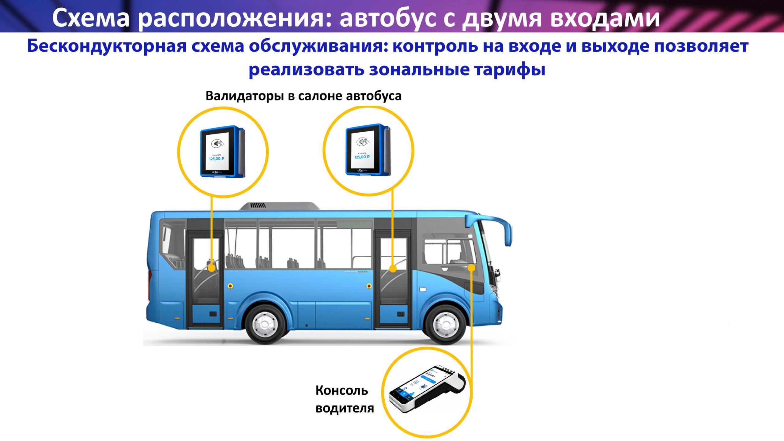 бескондукторная схема обслуживания пассажиров